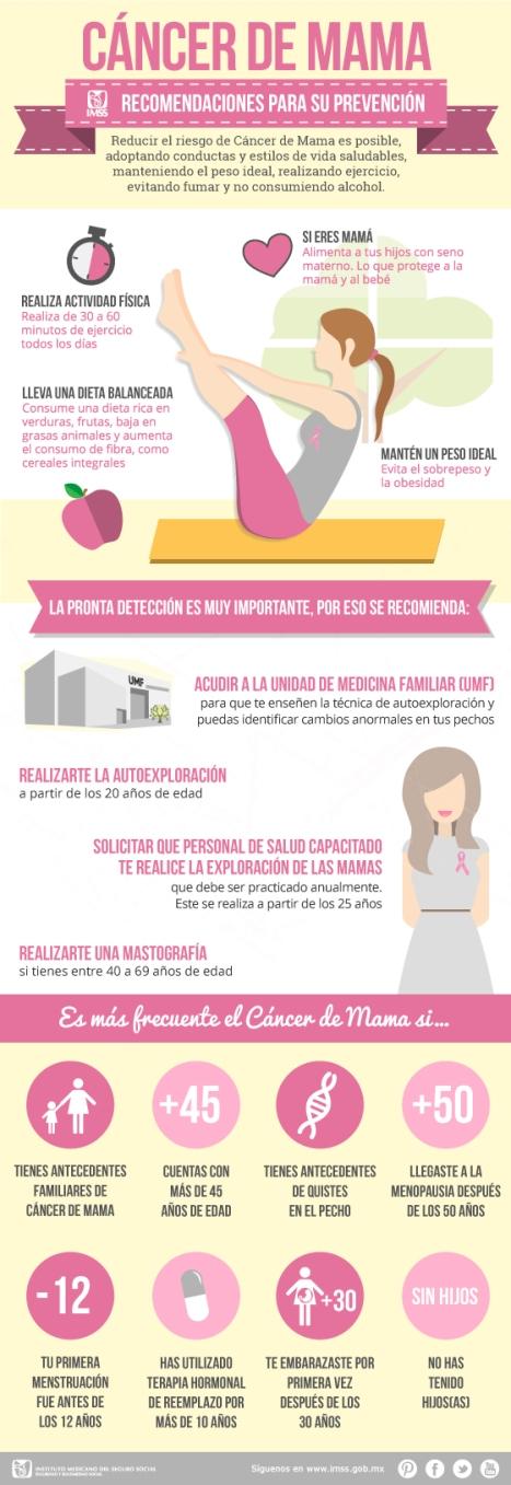 prevencion_cancermama
